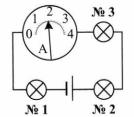 Тест по физике Измерение силы тока 2 задание