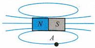 Тест по физике Магнитное поле 10 задание