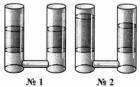 Тест по физике Сообщающиеся сосуды 7 задание