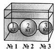 Итоговый тест по темам Атмосферное давление, Архимедова сила, Плавание тел 7 класс 2 вариант 12 задание