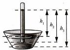 Итоговый тест по темам Атмосферное давление, Архимедова сила, Плавание тел 7 класс 4 вариант 1 задание