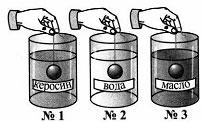 Итоговый тест по темам Атмосферное давление, Архимедова сила, Плавание тел 7 класс 4 вариант 11 задание