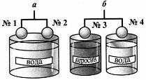 Итоговый тест по темам Атмосферное давление, Архимедова сила, Плавание тел 7 класс 4 вариант 12 задание