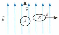 Тест по физике Магнитный поток 4 задание