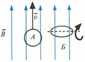 Тест по физике Магнитный поток 5 задание