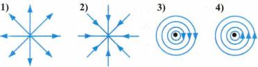 Тест по физике Направление тока и направление линий его магнитного поля 3 задание