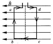 Контрольная работа по физике Электромагнитное поле 9 класс 2 вариант 1 задание
