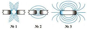 Тест по физике Электромагнитные явления 1 вариант 10 задание
