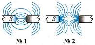 Тест по физике Электромагнитные явления 1 вариант 11 задание
