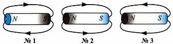 Тест по физике Электромагнитные явления 1 вариант 6 задание