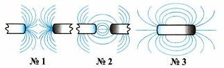 Тест по физике Электромагнитные явления 2 вариант 10 задание