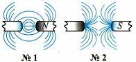 Тест по физике Электромагнитные явления 2 вариант 11 задание