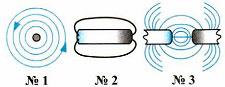 Тест по физике Электромагнитные явления 2 вариант 4 задание