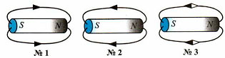 Тест по физике Электромагнитные явления 2 вариант 5 задание