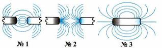 Тест по физике Электромагнитные явления 3 вариант 10 задание