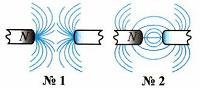 Тест по физике Электромагнитные явления 3 вариант 11 задание