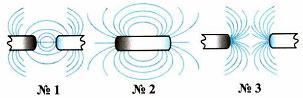 Тест по физике Электромагнитные явления 4 вариант 9 задание