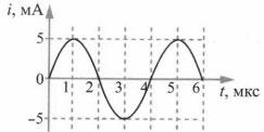 Тест по физике Колебательный контур 10 задание