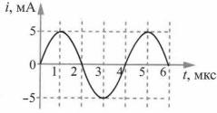 Тест по физике Колебательный контур 9 задание