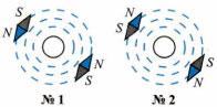 Тест по физике Магнитное поле тока 8 класс 8 задание
