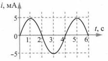 Тест по физике Получение и передача переменного тока, Трансформатор 8 задание