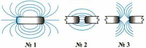 Тест по физике Постоянные магниты и их магнитное поле 10 задание