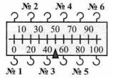 Тест по физике Простые механизмы 11 задание