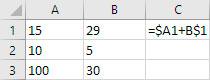 Тест по информатике Организация вычислений в электронных таблицах 9 класс 2 вариант задание А3