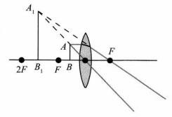 Тест по физике Изображения даваемые линзой 8 класс 5 задание