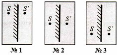 Тест по физике Плоское зеркало 8 класс 3 задание