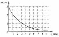 Тест по физике Биологическое действие радиации 9 класс 6 задание