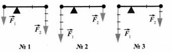 Тест по физике Работа Мощность Энергия 7 класс 4 вариант 10 задание