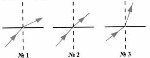 Тест по физике Световые явления 8 класс 3 вариант 10 задание
