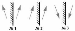 Тест по физике Световые явления 8 класс 3 вариант 8 задание