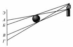 Тест по физике Световые явления 8 класс 4 вариант 4 задание
