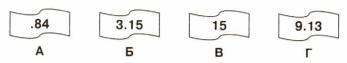 Тест по информатике Всемирная компьютерная сеть Интернет 9 класс 1 вариант 4 задание