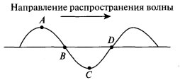 Итоговый годовой тест по физике 11 класс 1 вариант задание А3