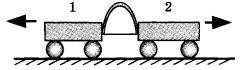 Две тележки расталкиваются упругой пластинкой 1 вариант задание А3