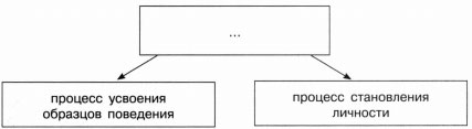 Схема 2 задание 2 вариант