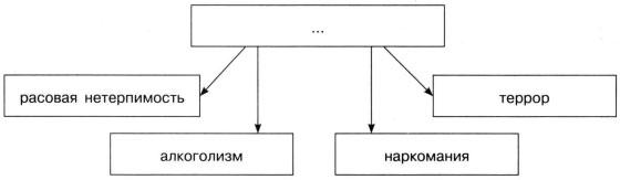 Схема 1 вариант 2 задание