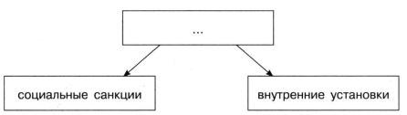 Схема 2 вариант 2 задание