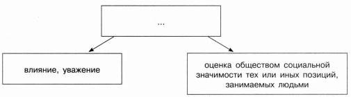 Схема 1 задание 2 вариант