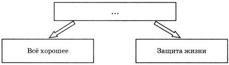 Схема 1 вариант 8 задание