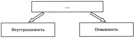 Схема 2 вариант 8 задание