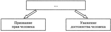 Схема 3 вариант 8 задание