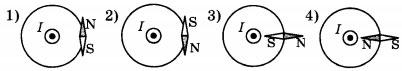 проводник с током, направление которого перпендикулярно плоскости чертежа 1 вариант