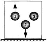 Три шарика одинакового объёма 2 вариант