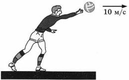 Спортсмен бросает мяч