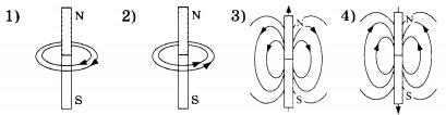 Магнитные линии постоянного полосового магнита
