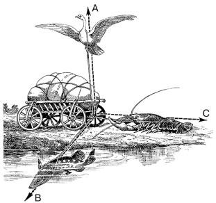 Иллюстрация к басне И.А. Крылова